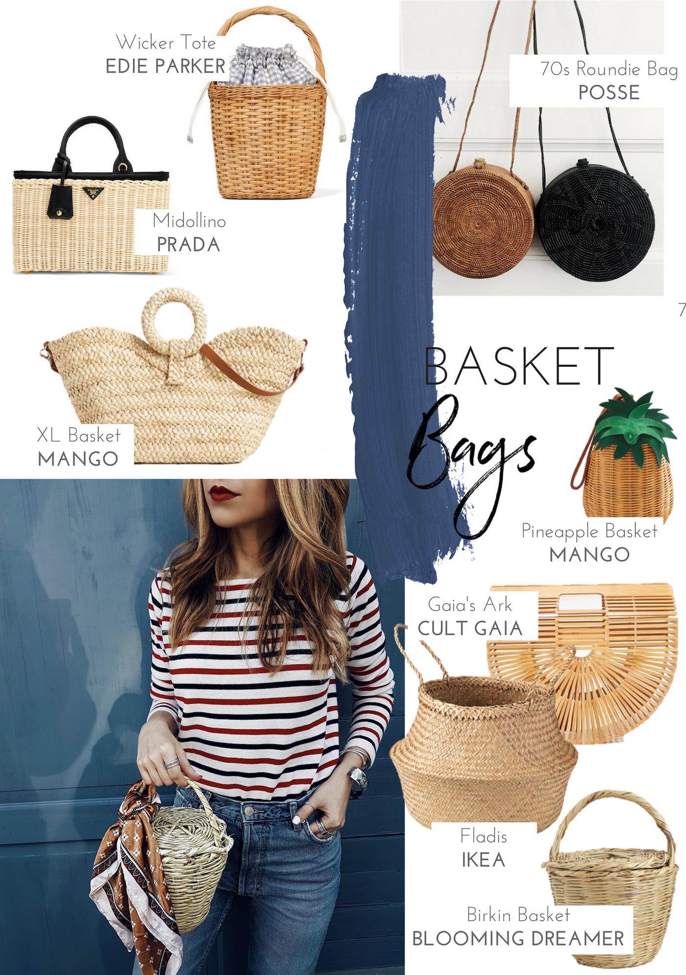 Jane Birkin Basket Spring Summer Trend 2017